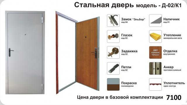 металлические входные двери саратов всего выбирают