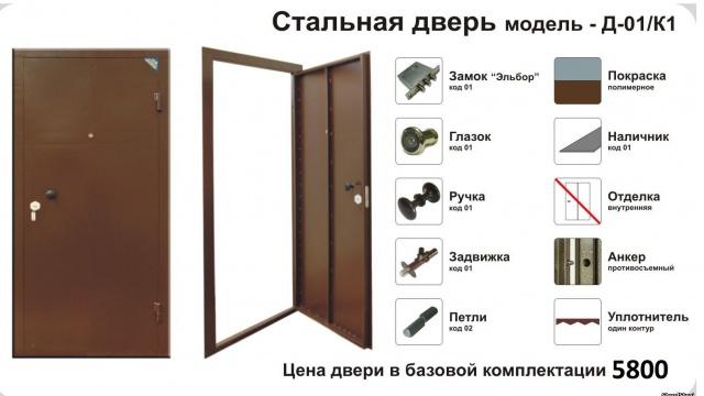 установка простых металлических дверей